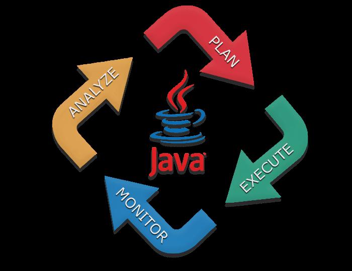 Descargar Java para Mac
